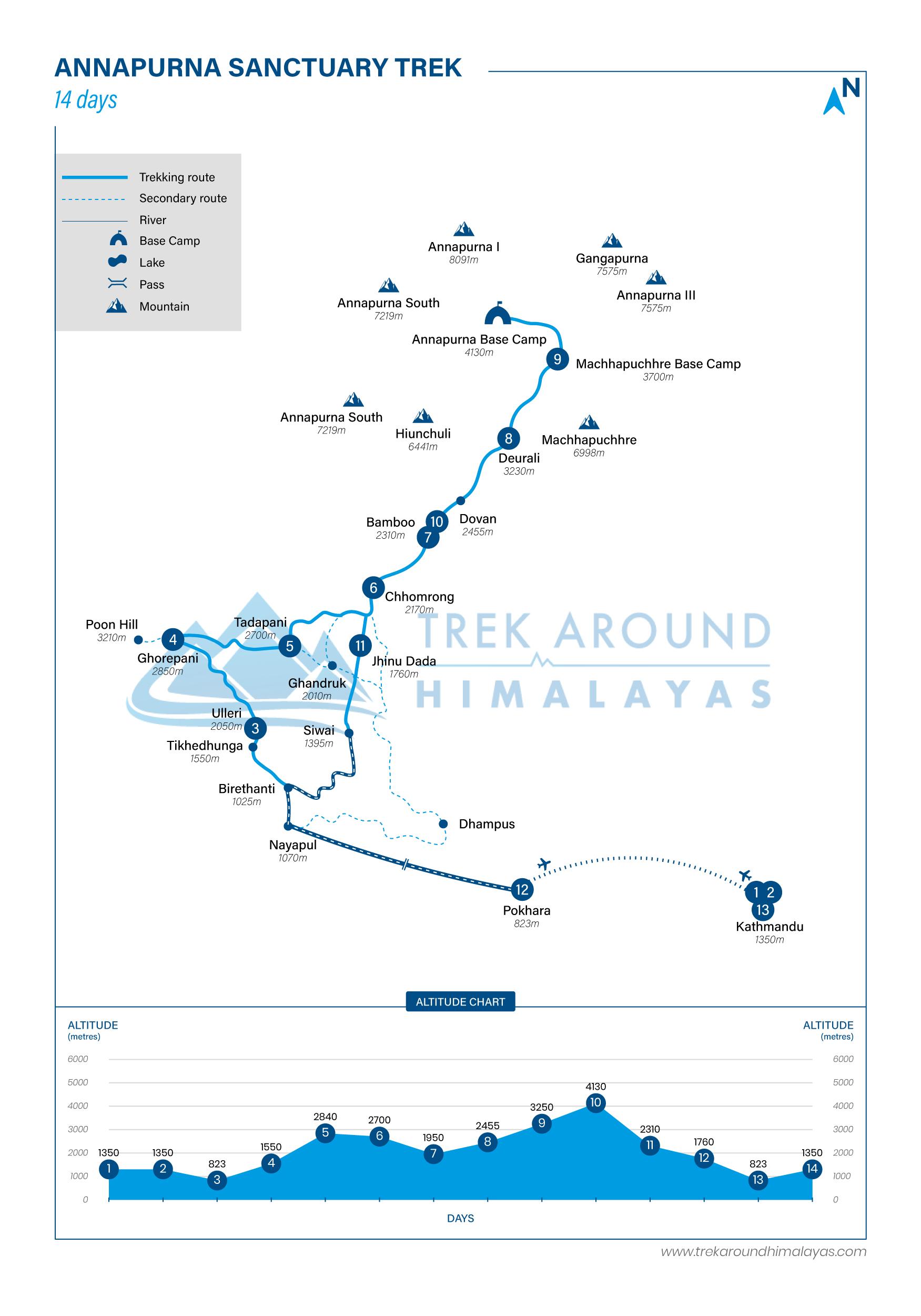 Route Map for Annapurna Sanctuary Trek | Adventure Altitude