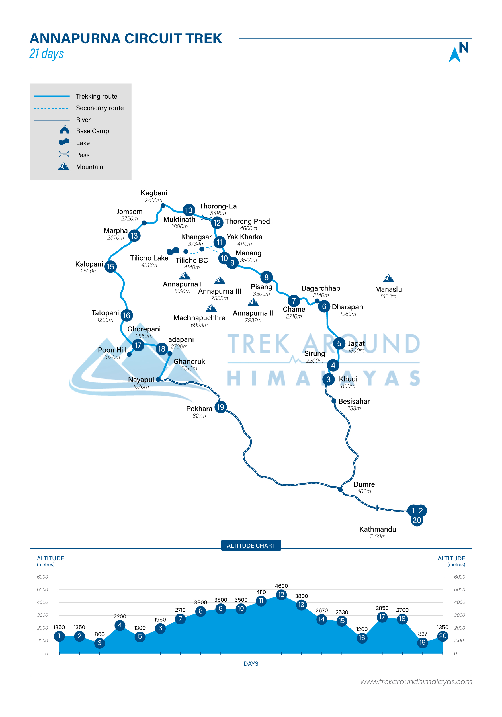 Route Map for Annapurna Circuit Trek | Adventure Altitude