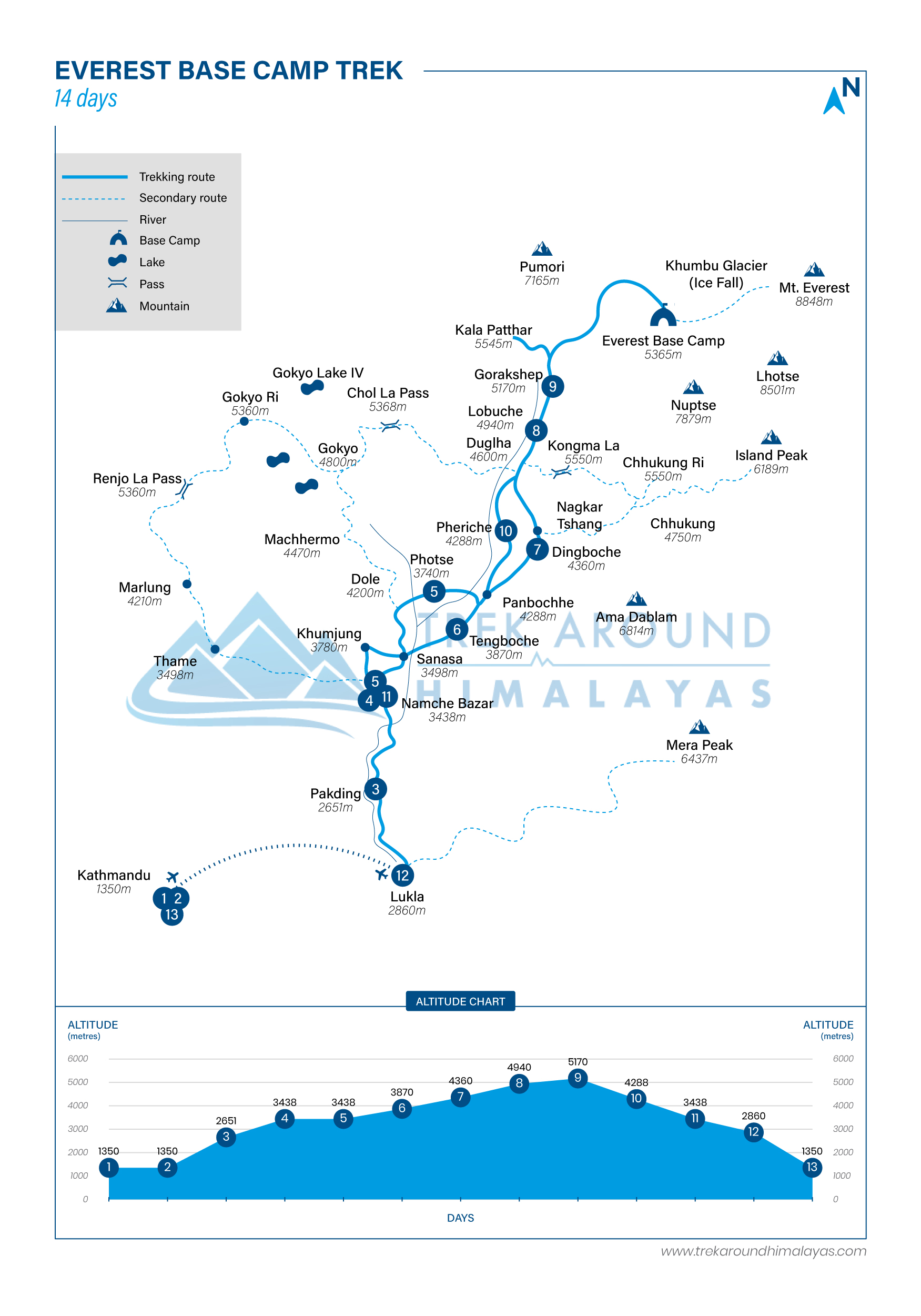 Route Map for Everest Base Camp Trek | Adventure Altitude