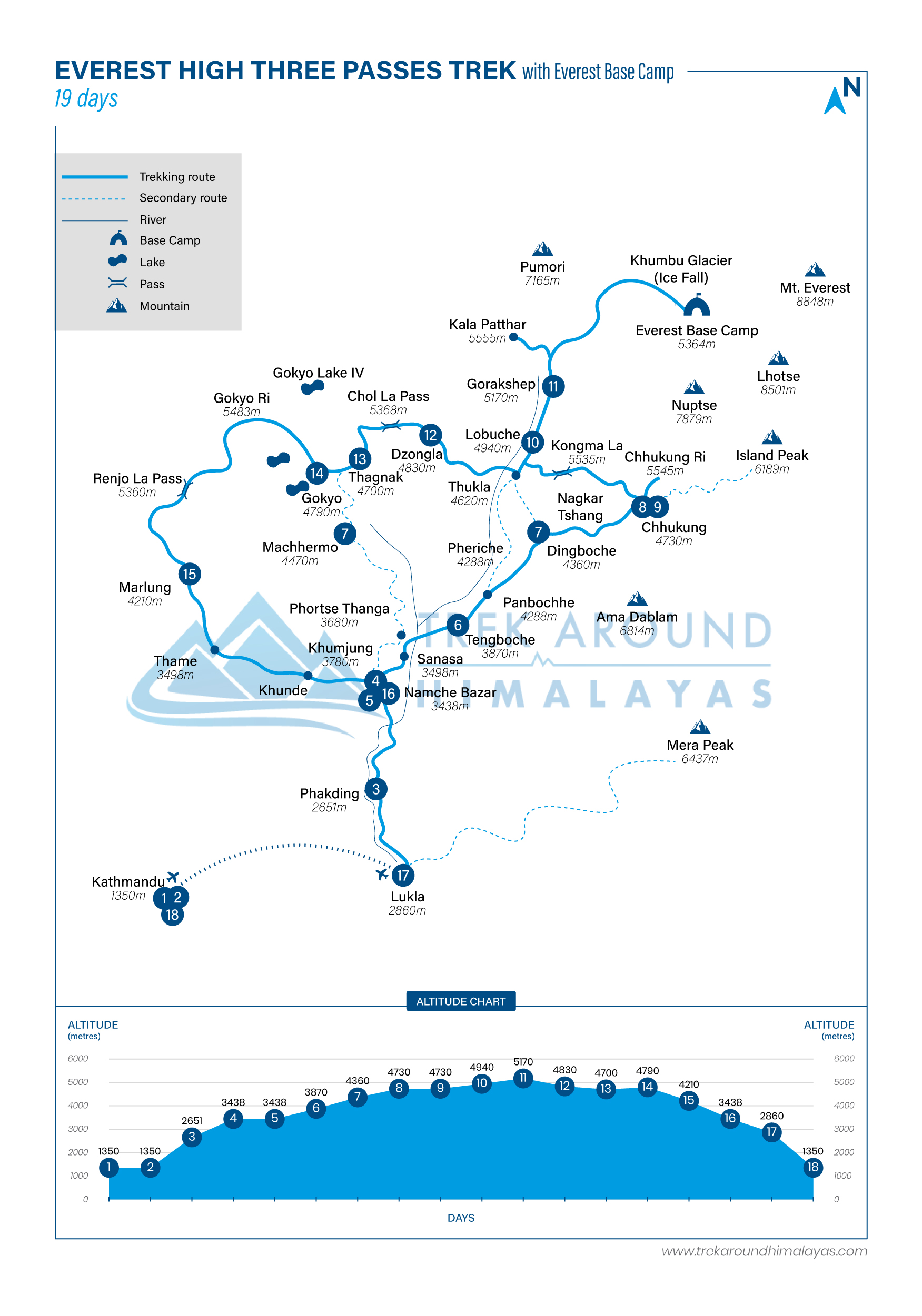 Route Map for Everest high 3 passes Trek with Everest Base Camp | Adventure Altitude