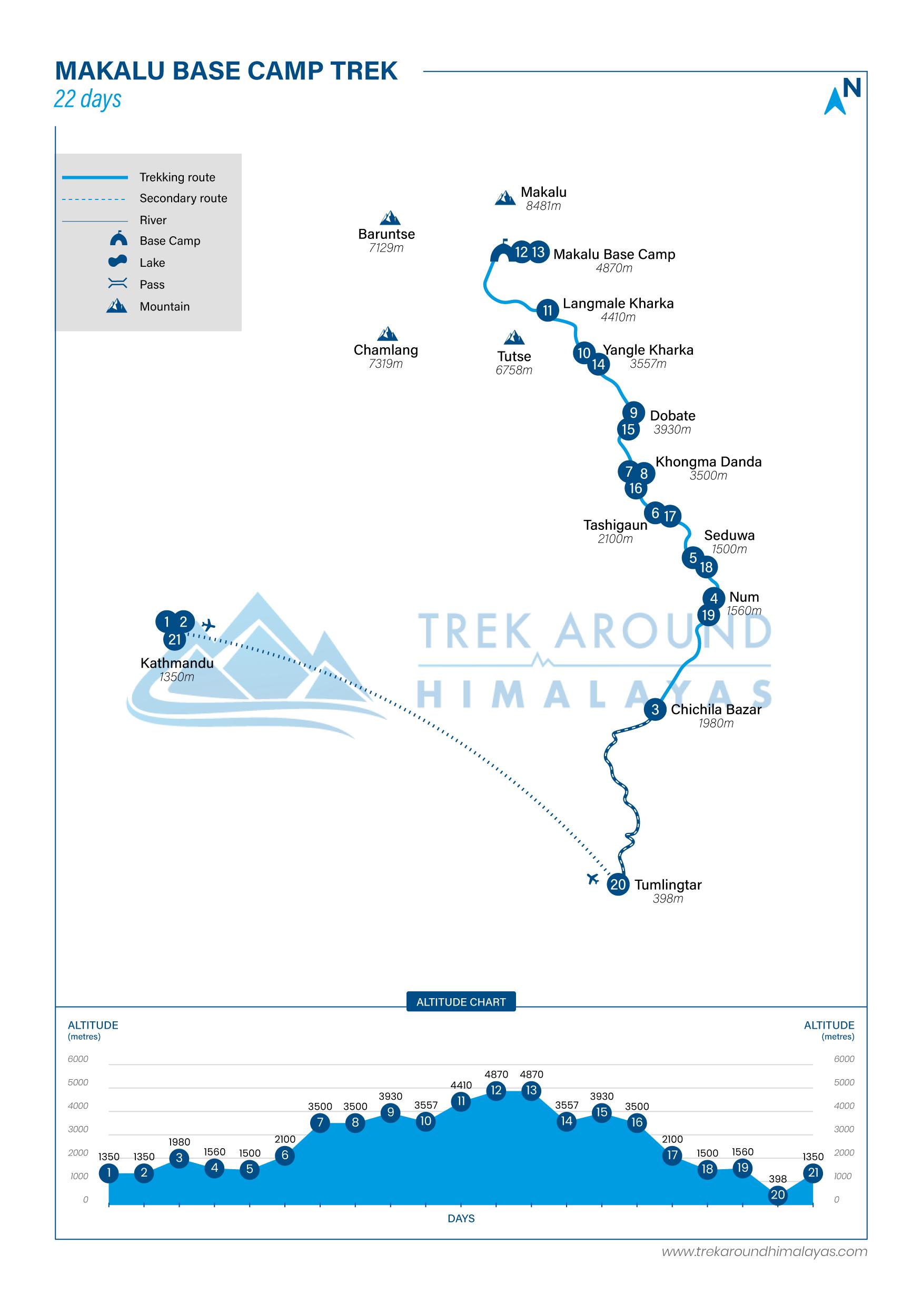 Route Map for Makalu Base Camp Trek | Adventure Altitude