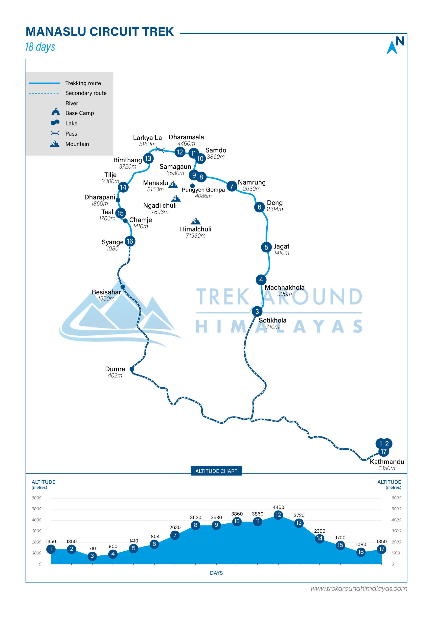 Route Map for Manaslu Circuit Trek | Adventure Altitude